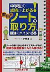 中学生教科別ノートの取り方.jpg